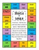 Short and Long Vowels: Sort, Mystery Picture, Game for a, e, i, o, and u