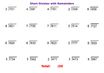 Short division with remainders (Editable)