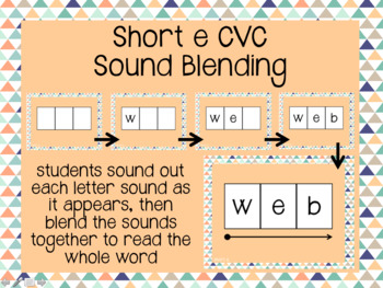 Short e CVC Sound Blending