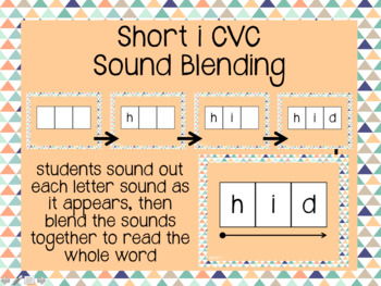 Short i CVC Sound Blending