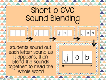 Short o CVC Sound Blending