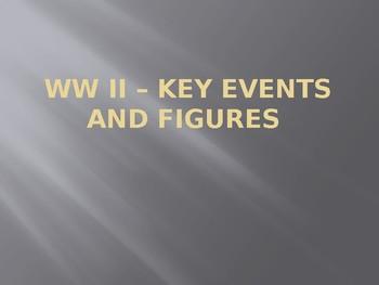 Short quiz on key events of WW II