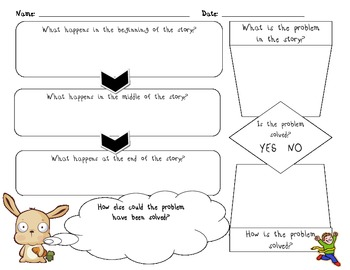 Short story story map, graphic organizer, comprehension aid for Common Core.