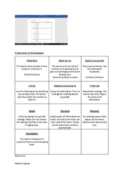 Karate Style Short-term and Working Memory Programme