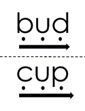 Short u Blending Cards (CVC Words)
