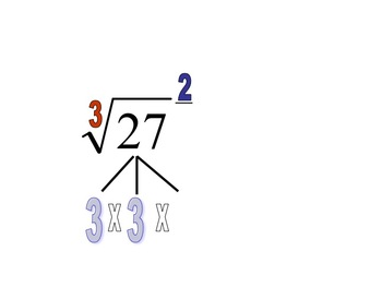 Short video on solving fractional exponent