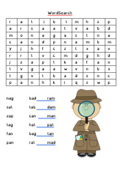 Short vowel 'a' Multisensory Phonics Orton Gillingham strategies