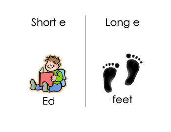 Short vs. Long Vowels