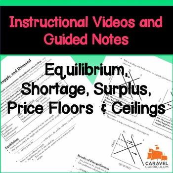 Shortage, Surplus, Price Floor/Ceiling Instructional Video