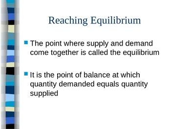 Shortage/Surplus & Price Ceiling/Price Floor Economics PowerPoint Presentation