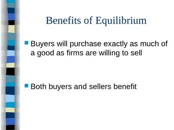 Shortage/Surplus U0026 Price Ceiling/Price Floor Economics PowerPoint  Presentation