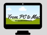 Shortcut keys from PC to Apple Mac