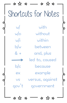 Shortcuts for Notes Poster