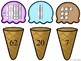 Should I Share My Ice Cream Place Value Game