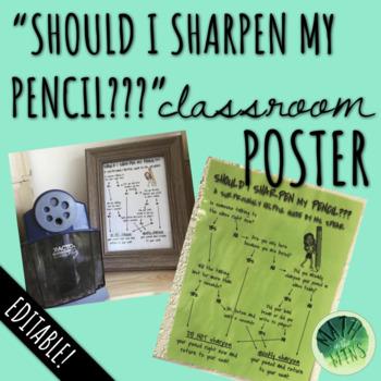 Should I Sharpen My Pencil? Flowchart Poster