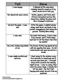 Worksheets Show Don T Tell Writing Dont 6th 8th Grade Worksheet Lesson Pla