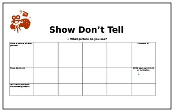 Idioms:Show Don't Tell:Simile:Metaphor:Visualizing Text