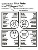 Show Me How You Feel: Feelings Charts for CBT