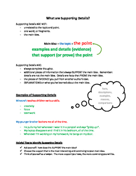 Supporting Details, Using Elaboration & Evidence - FSA Rea