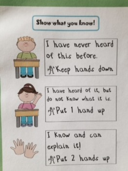 Show What you Know...Student Self Assessment