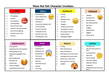 Show not Tell - Character Emotions
