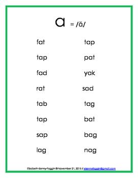 "Show the Code: Short Vowel ""a"""