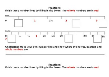 Showing Fractions on a Number line with halves and quarters