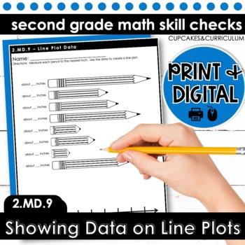 Showing Measurement Data on Line Plots