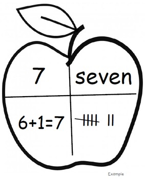 Showing Numbers in Multiple Ways Apple Craftivity