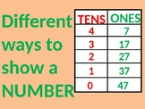 Showing different ways to make a number