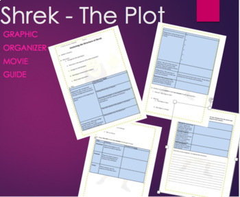 Shrek Movie Guide for Studying Plot Elements -End of Year Movie or Sub Plan