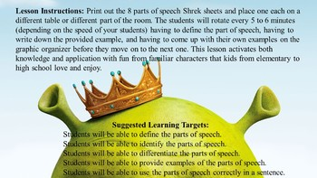 Shrek & The 8 Parts of Speech