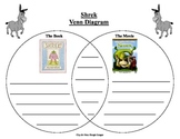 Shrek Venn Diagram - Compare and Contrast