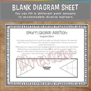 Shuffleboard Addition Game