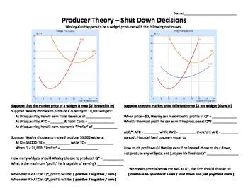 Shut-Down Decisions Worksheet