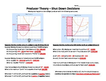 Shut-Down Decisions Worksheet