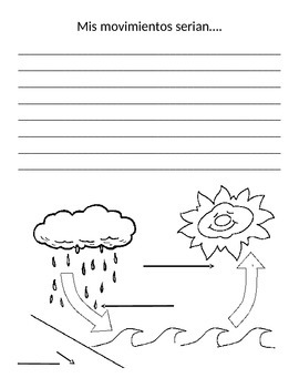Si Yo Fuera Una Gota (If I was a water droplet) Water cycle activity in Spanish