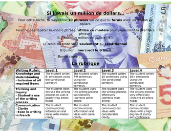 Si j'avais $1 000 000 - Tâche conditionnelle