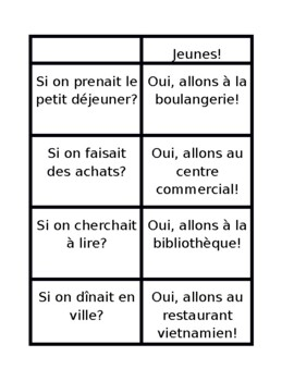 Si on assistait (Imparfait) French Concentration games
