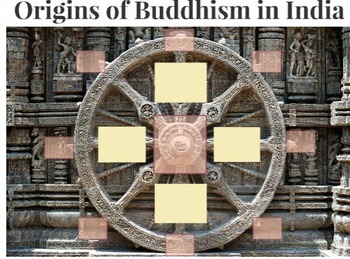 Siddhartha Gautama and Buddhism in India- 4 Noble Truths, Eightfold Path