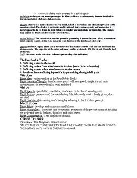 Siddhartha Study Guide and KEY