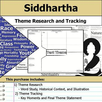 Siddhartha - Theme Tracking Notes Etymology & Context Research