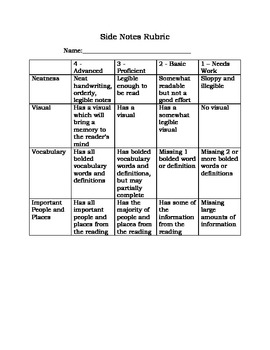 Side Notes!  Guide for taking Social Studies Notes with grading rubric