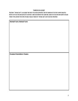 Side by Side Animal Farm Russian Revolution Timeline Symbol Allegory Project