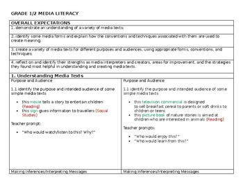 Side by Side Media Literacy Expectations Ontario Grades 1/2