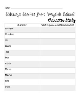 Sideways Stories from Wayside School Character Study