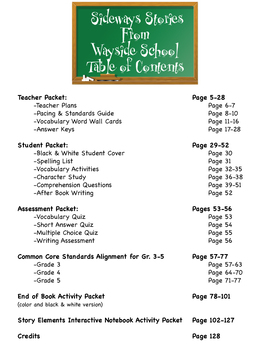 Sideways Stories from Wayside School Novel Study Book Unit Printable Version