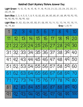 Sierra Leone Flag Hundred Chart Mystery Picture with Number Cards