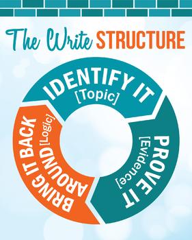 Sift and Sort Summarizing Strategy