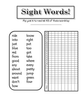 Sight (DOLCH) Word Data Collecting